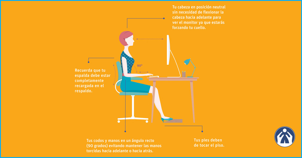 postura correcta frente al computador